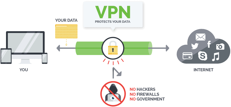how to install a VPN on a Firestick VPN