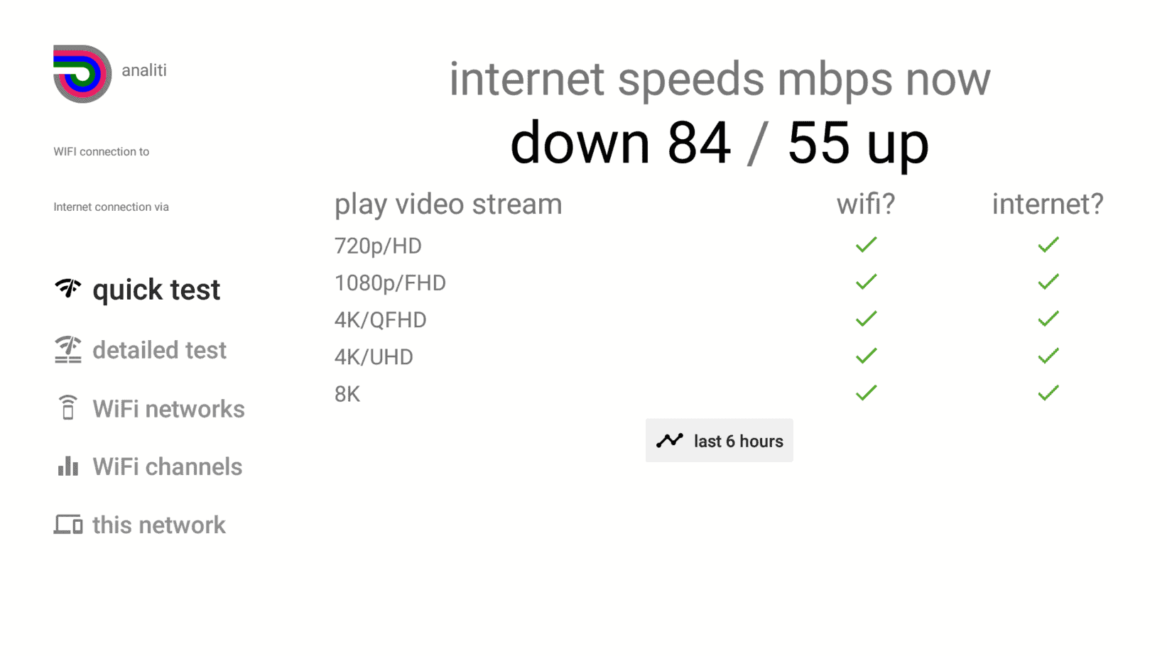 test internet speed on fire tv stick