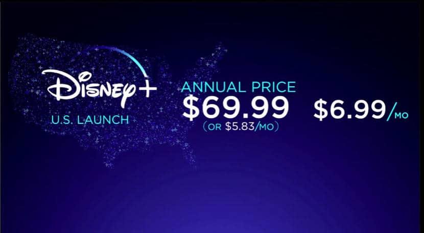 disney+ pricing