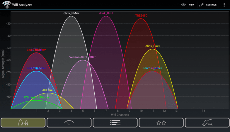 Wifi Analyzer time
