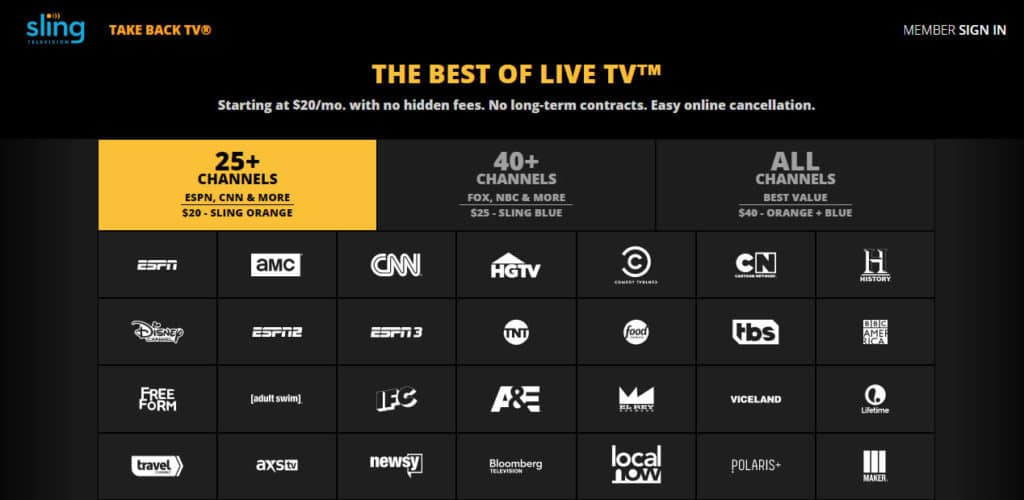 Sling TV Cost
