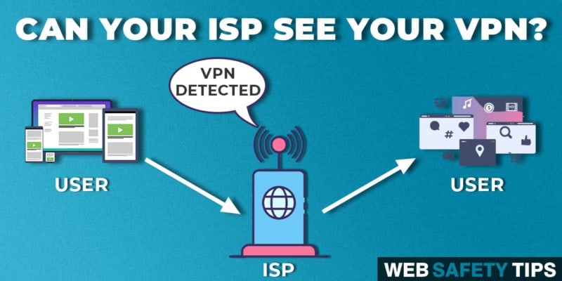Can Your ISP See Your VPN?