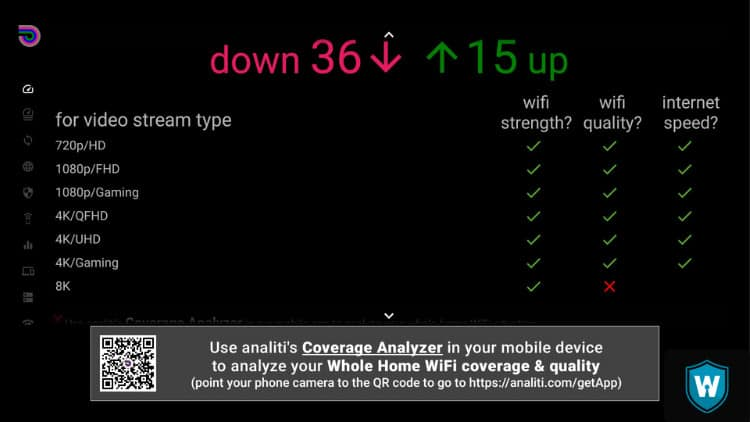 Analiti speed firestick